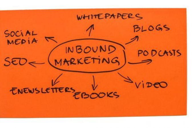 Prin ce este diferit inbound marketing-ul de outbound marketing (Infografic)