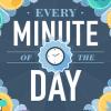 Ce se intampla intr-un minut pe internet (Infografic)