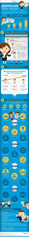 how_to_motivate_sales_people-infographic