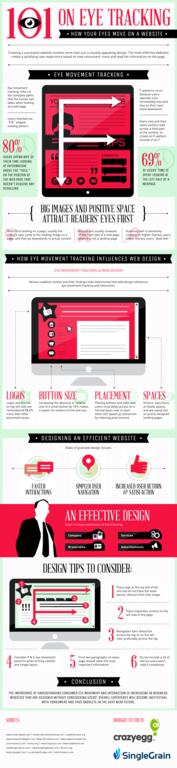 Cum privim o pagina web