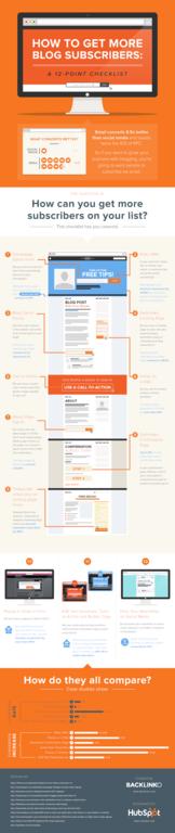 12 moduri prin care poti obtine mai multi abonati pe blog