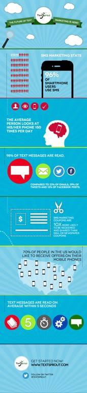infographic sms marketing 2