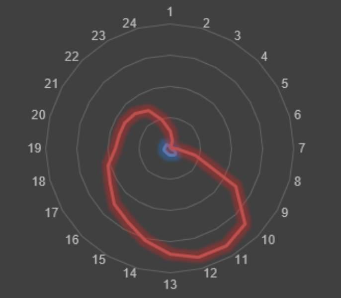 91 radiografie mobil vs desktop 2012