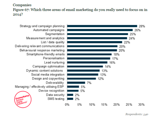 focus_email_marketing_2015