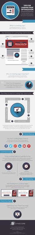 infografic_optimizare_landing_page