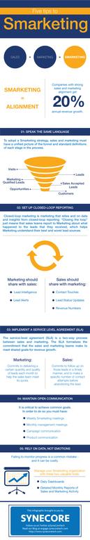 infografic_smarketing_marketing_si_vanzari_mailagent