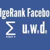Cum masuram succesul paginii noastre de brand pe Facebook