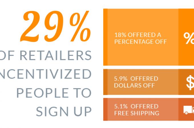 Cum isi colecteaza cei mai mari retaileri online abonatii pentru newsletter?